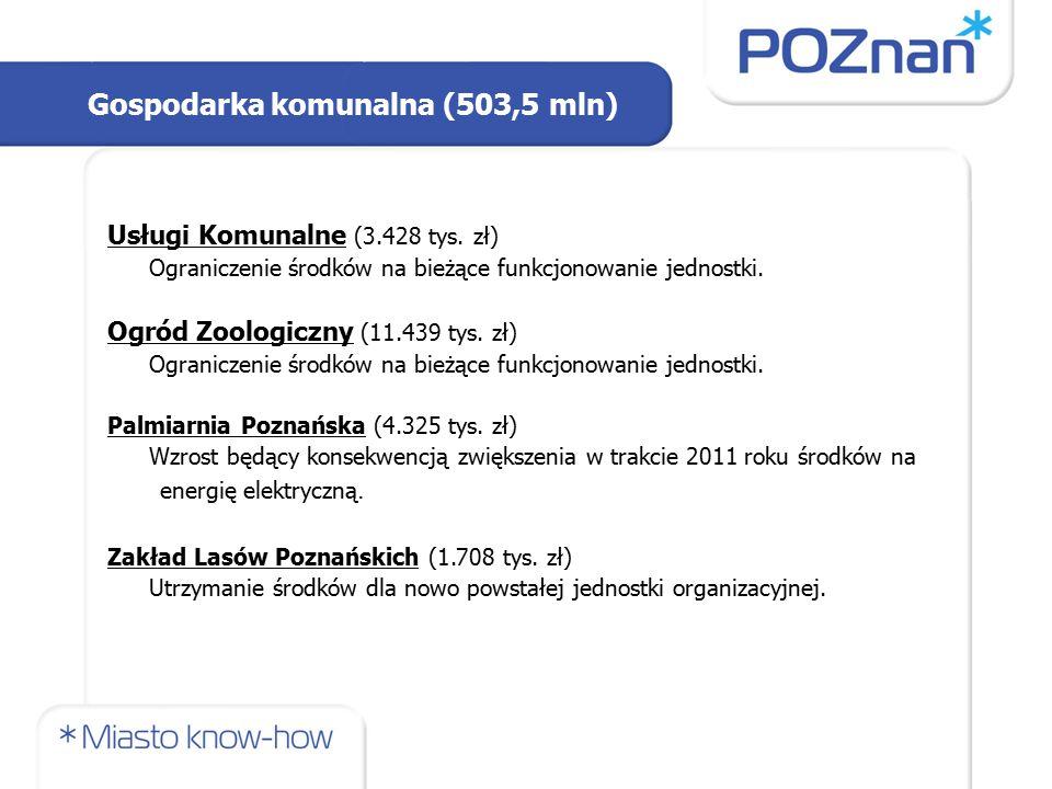 Gospodarka komunalna (503,5 mln) Usługi Komunalne (3.428 tys.