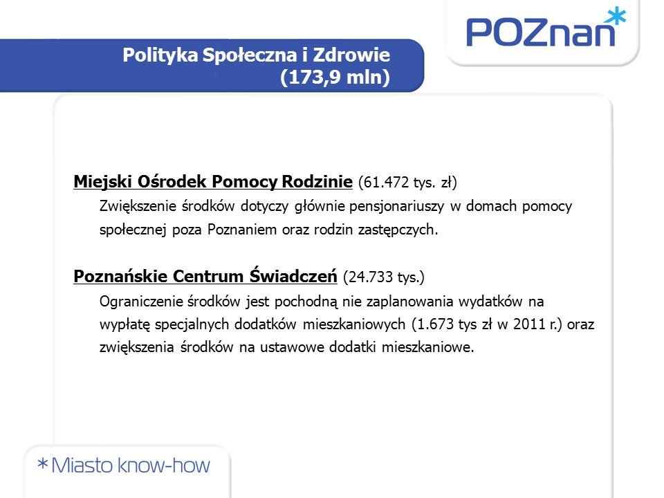 Polityka Społeczna i Zdrowie (173,9 mln) Miejski Ośrodek Pomocy Rodzinie (61.472 tys.