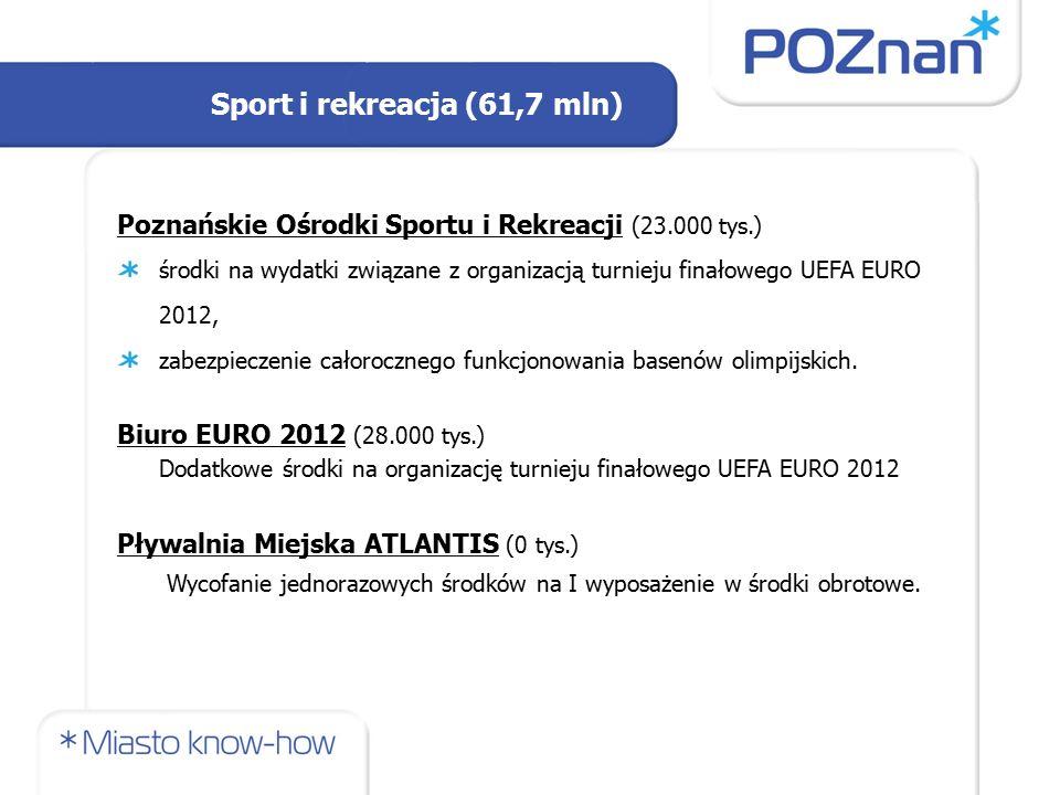 Sport i rekreacja (61,7 mln) Poznańskie Ośrodki Sportu i Rekreacji (23.000 tys.) środki na wydatki związane z organizacją turnieju finałowego UEFA EURO 2012, zabezpieczenie całorocznego funkcjonowania basenów olimpijskich.
