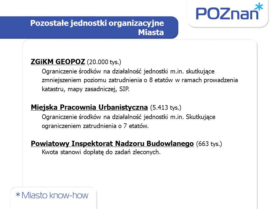 Pozostałe jednostki organizacyjne Miasta ZGiKM GEOPOZ (20.000 tys.) Ograniczenie środków na działalność jednostki m.in.
