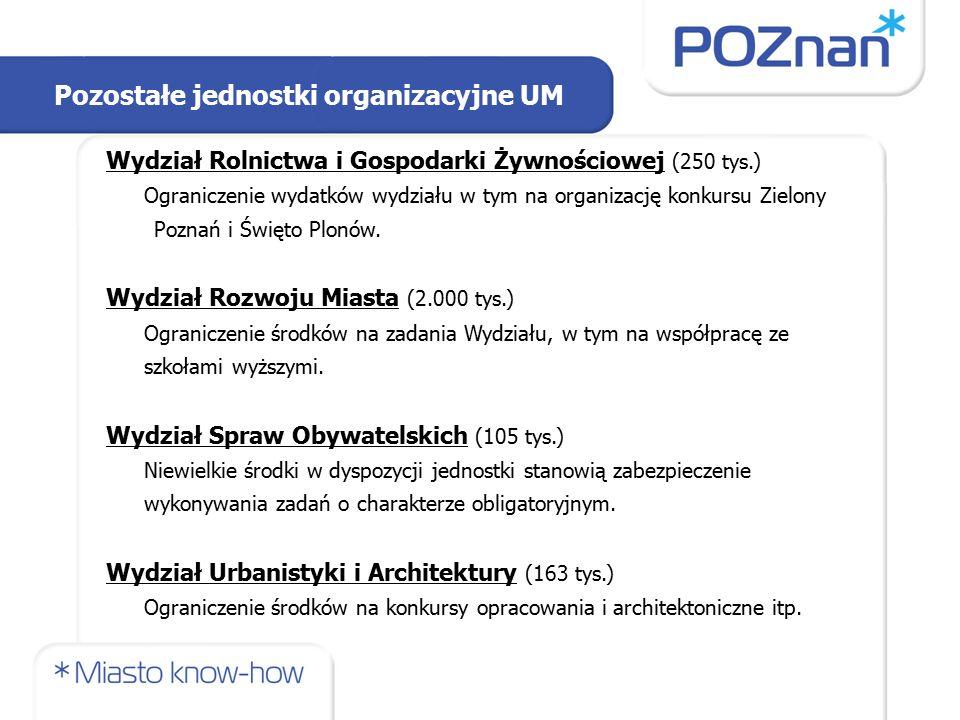 Pozostałe jednostki organizacyjne UM Wydział Rolnictwa i Gospodarki Żywnościowej (250 tys.) Ograniczenie wydatków wydziału w tym na organizację konkursu Zielony Poznań i Święto Plonów.