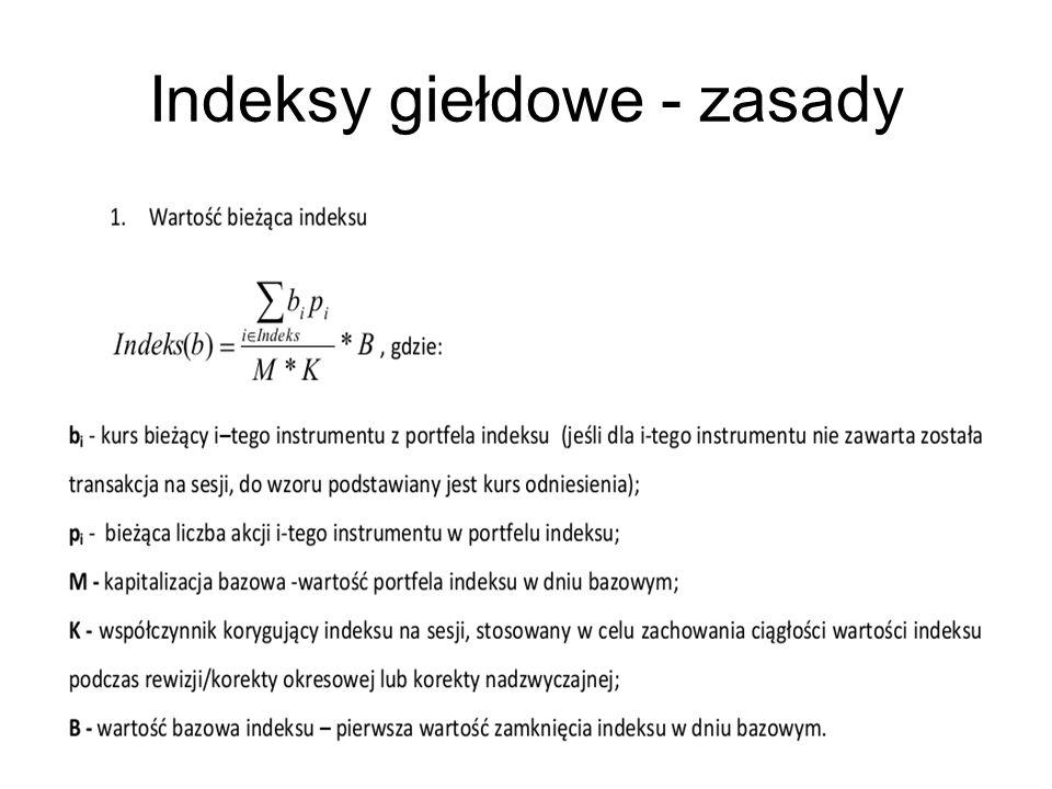 Indeksy giełdowe - zasady