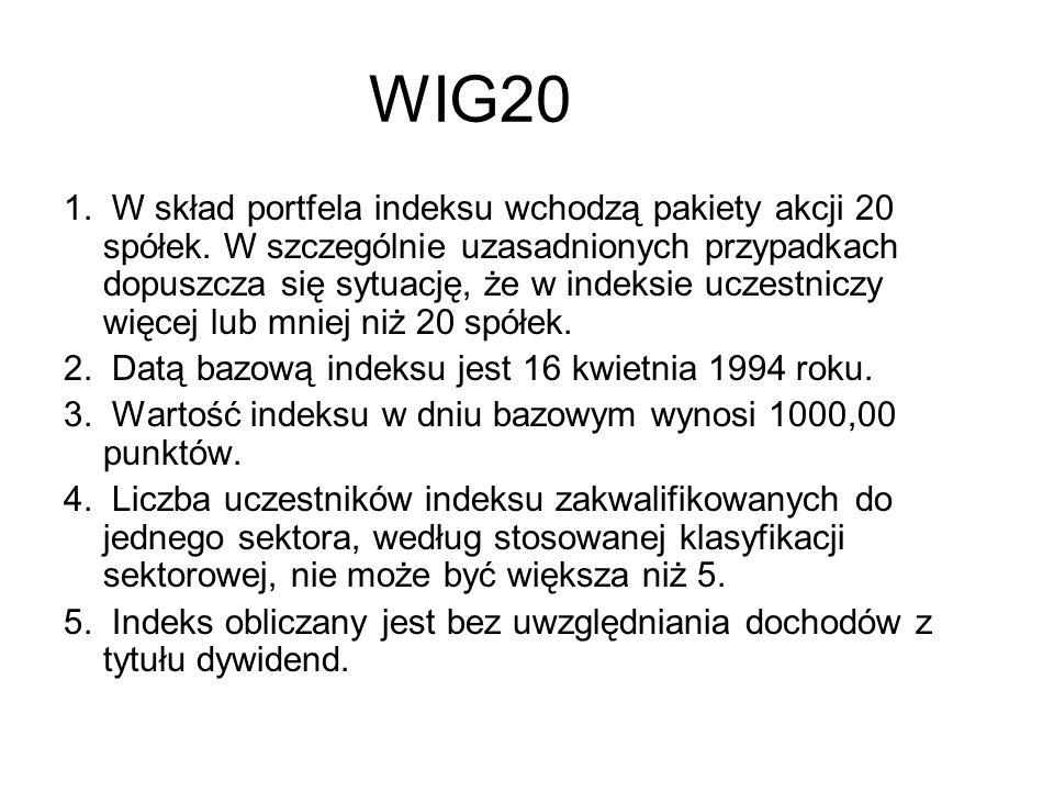WIG20 1. W skład portfela indeksu wchodzą pakiety akcji 20 spółek.