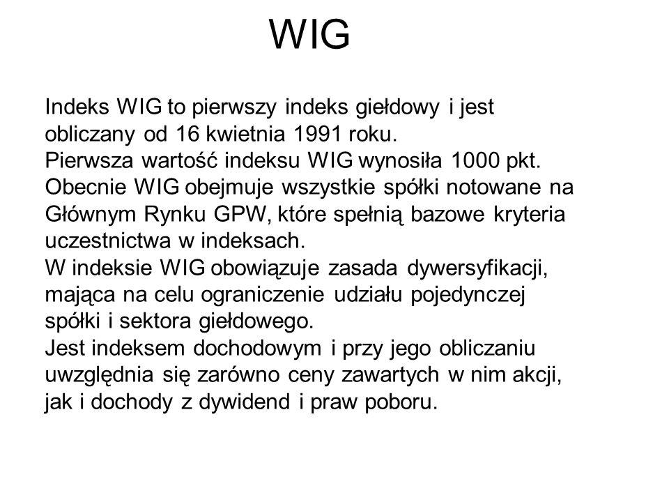 WIG Indeks WIG to pierwszy indeks giełdowy i jest obliczany od 16 kwietnia 1991 roku.