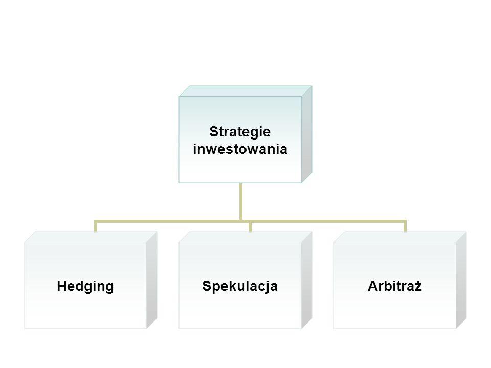 Strategie inwestowania HedgingSpekulacjaArbitraż