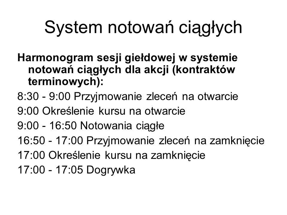System notowań ciągłych Harmonogram sesji giełdowej w systemie notowań ciągłych dla akcji (kontraktów terminowych): 8:30 - 9:00 Przyjmowanie zleceń na otwarcie 9:00 Określenie kursu na otwarcie 9:00 - 16:50 Notowania ciągłe 16:50 - 17:00 Przyjmowanie zleceń na zamknięcie 17:00 Określenie kursu na zamknięcie 17:00 - 17:05 Dogrywka