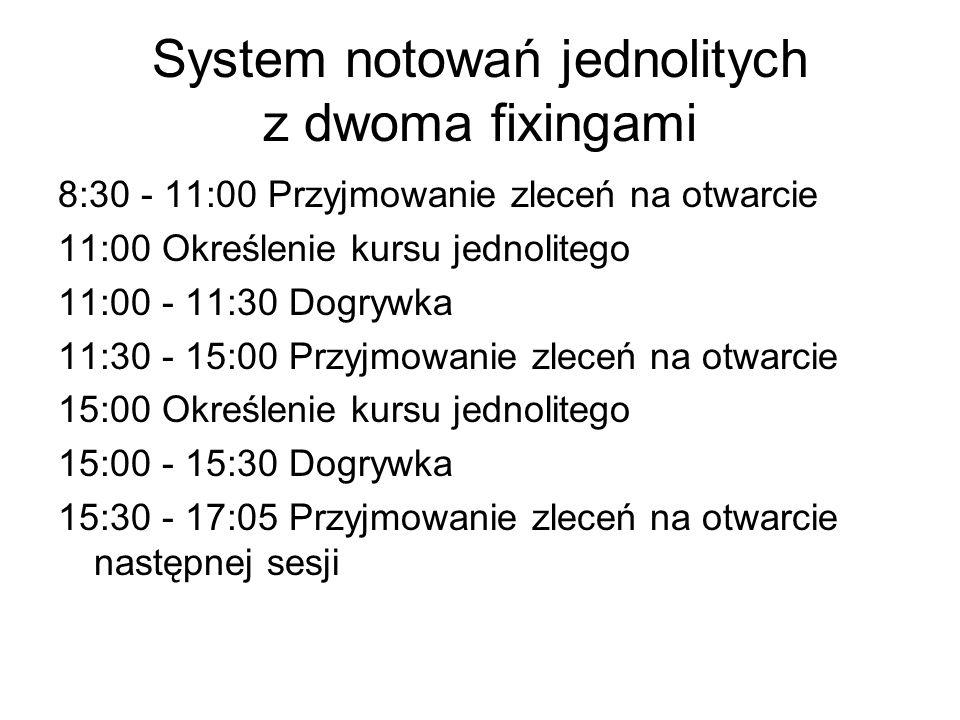 System notowań jednolitych z dwoma fixingami 8:30 - 11:00 Przyjmowanie zleceń na otwarcie 11:00 Określenie kursu jednolitego 11:00 - 11:30 Dogrywka 11:30 - 15:00 Przyjmowanie zleceń na otwarcie 15:00 Określenie kursu jednolitego 15:00 - 15:30 Dogrywka 15:30 - 17:05 Przyjmowanie zleceń na otwarcie następnej sesji