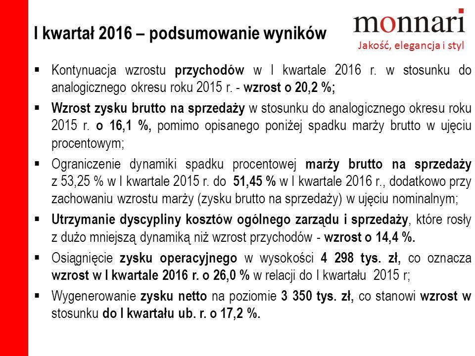 I kwartał 2016 – podsumowanie wyników Jakość, elegancja i styl  Kontynuacja wzrostu przychodów w I kwartale 2016 r.