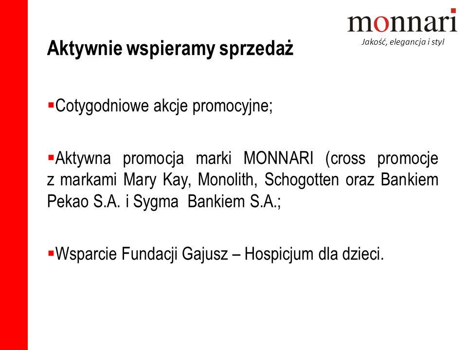 Aktywnie wspieramy sprzedaż  Cotygodniowe akcje promocyjne;  Aktywna promocja marki MONNARI (cross promocje z markami Mary Kay, Monolith, Schogotten oraz Bankiem Pekao S.A.