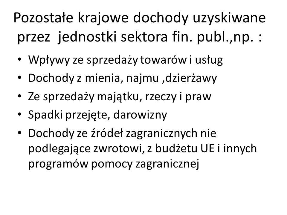 Pozostałe krajowe dochody uzyskiwane przez jednostki sektora fin. publ.,np. : Wpływy ze sprzedaży towarów i usług Dochody z mienia, najmu,dzierżawy Ze