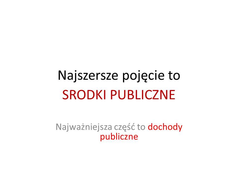 Najszersze pojęcie to SRODKI PUBLICZNE Najważniejsza część to dochody publiczne