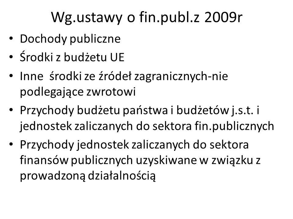 Wg.ustawy o fin.publ.z 2009r Dochody publiczne Środki z budżetu UE Inne środki ze źródeł zagranicznych-nie podlegające zwrotowi Przychody budżetu pańs