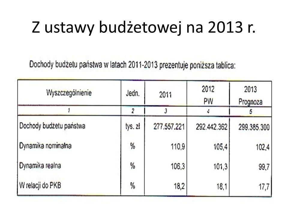 Z ustawy budżetowej na 2013 r.