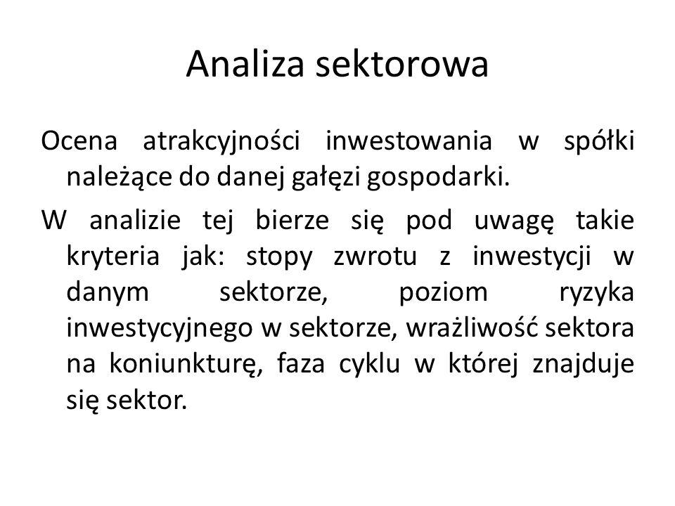 Analiza sektorowa Ocena atrakcyjności inwestowania w spółki należące do danej gałęzi gospodarki. W analizie tej bierze się pod uwagę takie kryteria ja