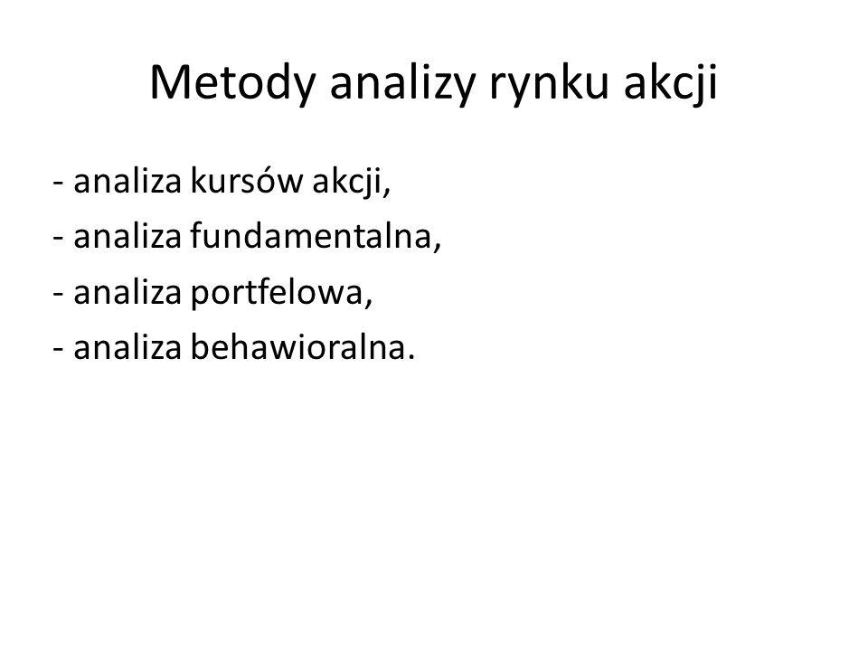 Metody analizy rynku akcji - analiza kursów akcji, - analiza fundamentalna, - analiza portfelowa, - analiza behawioralna.