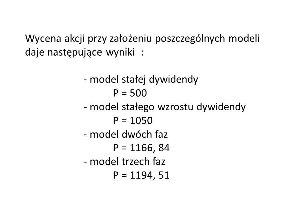 Wycena akcji przy założeniu poszczególnych modeli daje następujące wyniki : - model stałej dywidendy P = 500 - model stałego wzrostu dywidendy P = 1050 - model dwóch faz P = 1166, 84 - model trzech faz P = 1194, 51