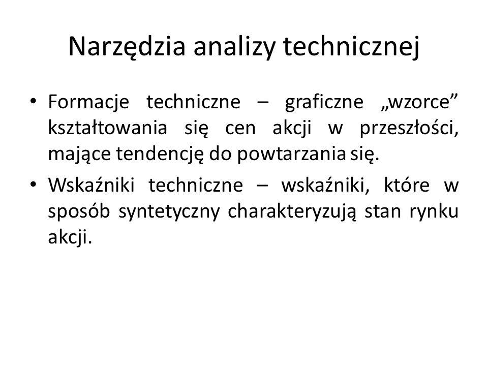"""Narzędzia analizy technicznej Formacje techniczne – graficzne """"wzorce"""" kształtowania się cen akcji w przeszłości, mające tendencję do powtarzania się."""