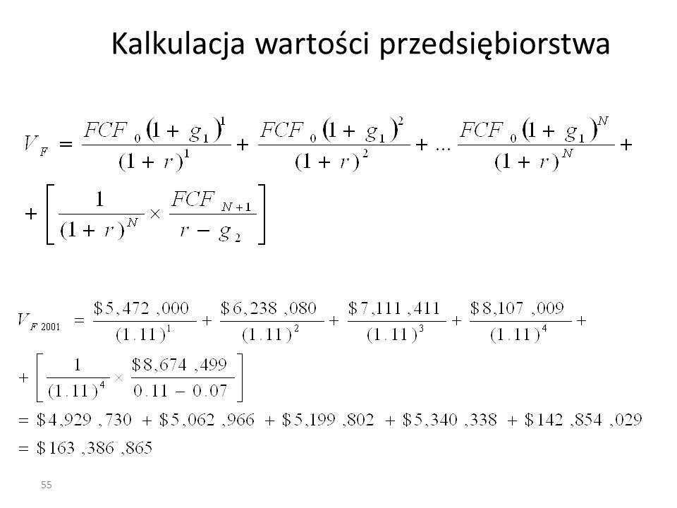 55 Kalkulacja wartości przedsiębiorstwa