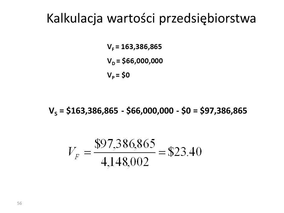 56 Kalkulacja wartości przedsiębiorstwa V F = 163,386,865 V D = $66,000,000 V P = $0 V S = $163,386,865 - $66,000,000 - $0 = $97,386,865