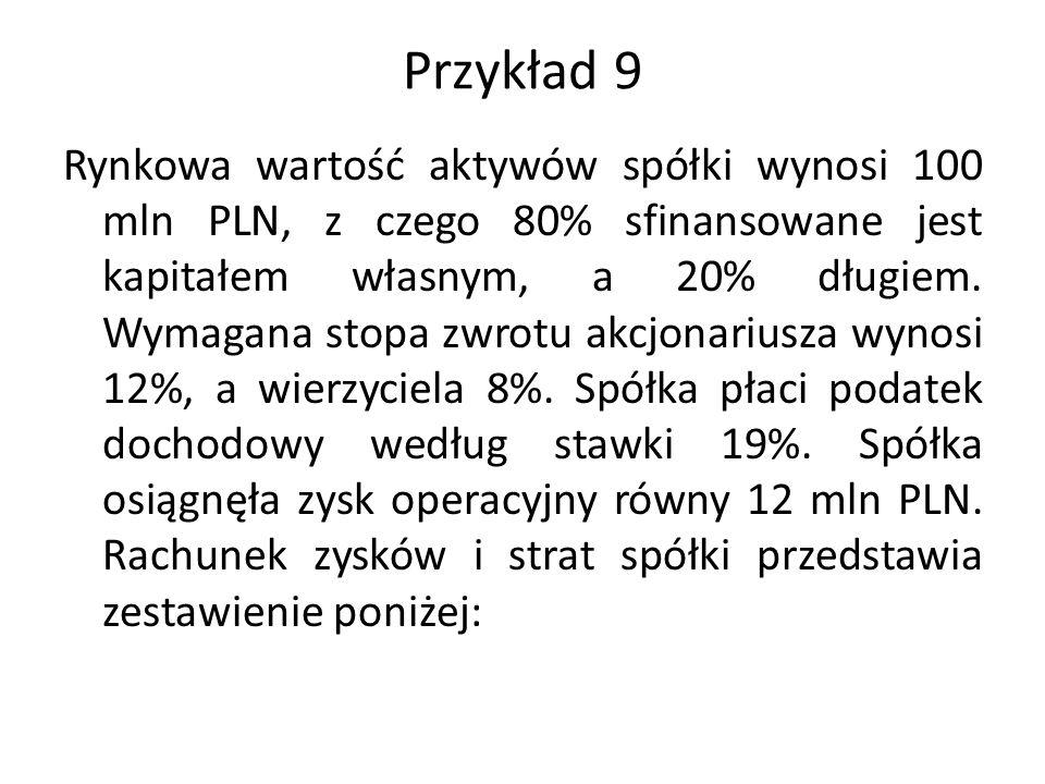 Przykład 9 Rynkowa wartość aktywów spółki wynosi 100 mln PLN, z czego 80% sfinansowane jest kapitałem własnym, a 20% długiem. Wymagana stopa zwrotu ak