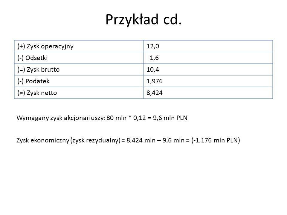 Przykład cd. (+) Zysk operacyjny12,0 (-) Odsetki 1,6 (=) Zysk brutto10,4 (-) Podatek1,976 (=) Zysk netto8,424 Wymagany zysk akcjonariuszy: 80 mln * 0,
