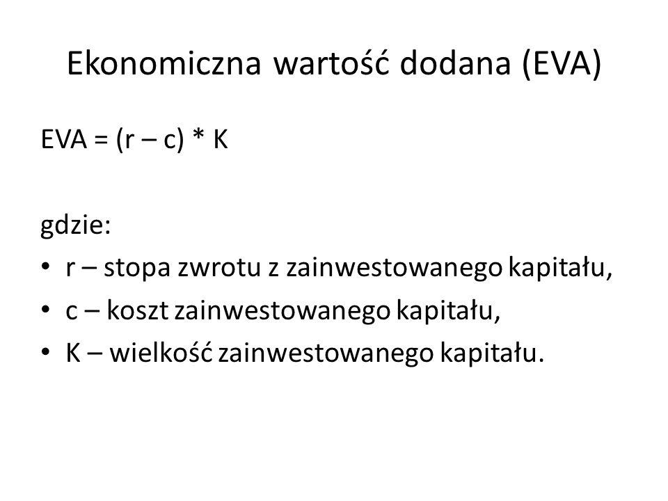 Ekonomiczna wartość dodana (EVA) EVA = (r – c) * K gdzie: r – stopa zwrotu z zainwestowanego kapitału, c – koszt zainwestowanego kapitału, K – wielkość zainwestowanego kapitału.