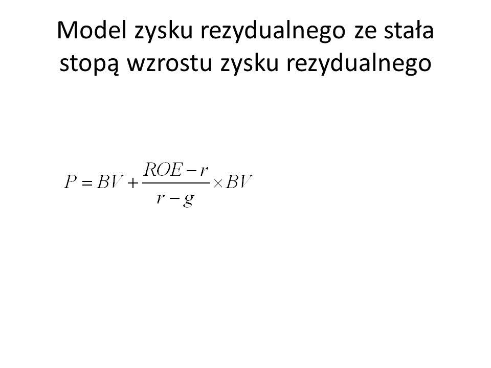 Model zysku rezydualnego ze stała stopą wzrostu zysku rezydualnego
