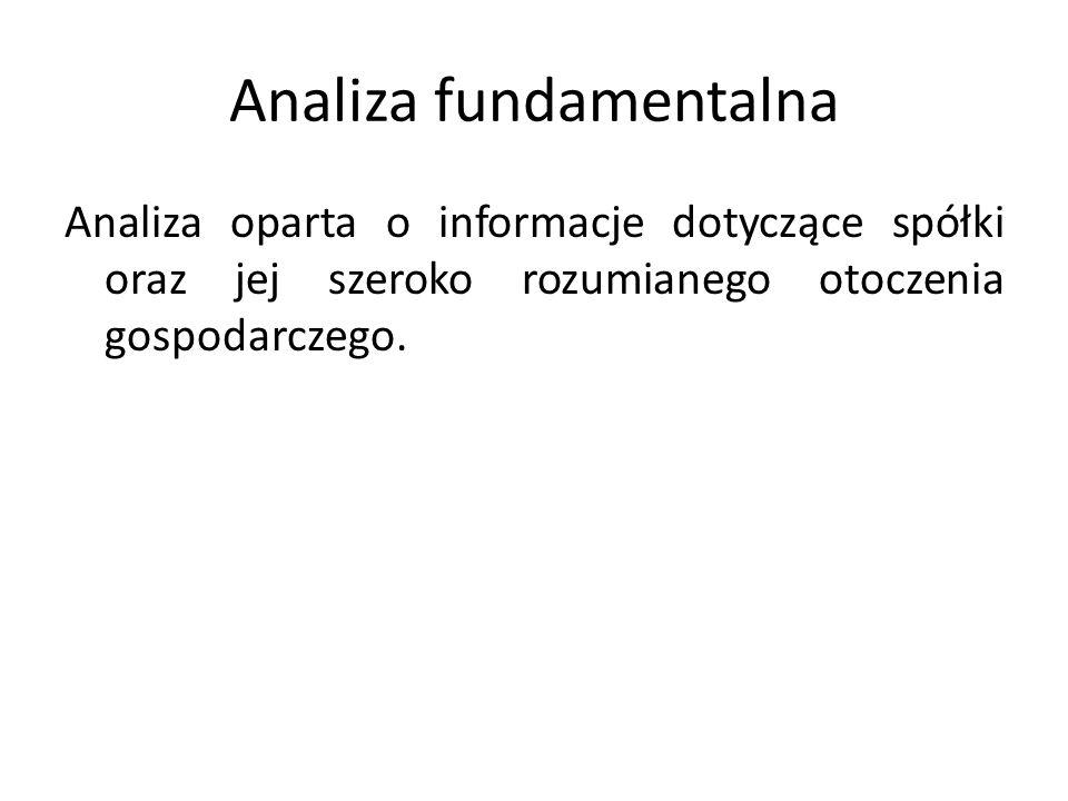 Analiza fundamentalna Analiza oparta o informacje dotyczące spółki oraz jej szeroko rozumianego otoczenia gospodarczego.