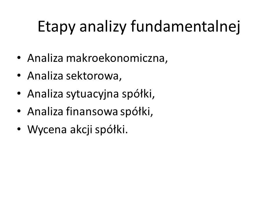 Etapy analizy fundamentalnej Analiza makroekonomiczna, Analiza sektorowa, Analiza sytuacyjna spółki, Analiza finansowa spółki, Wycena akcji spółki.