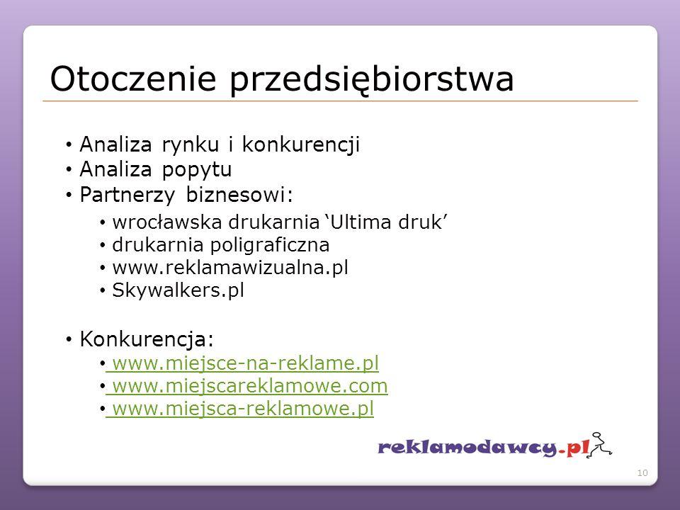 Analiza rynku i konkurencji Analiza popytu Partnerzy biznesowi: wrocławska drukarnia 'Ultima druk' drukarnia poligraficzna www.reklamawizualna.pl Skywalkers.pl Konkurencja: www.miejsce-na-reklame.pl www.miejscareklamowe.com www.miejsca-reklamowe.pl Otoczenie przedsiębiorstwa 10