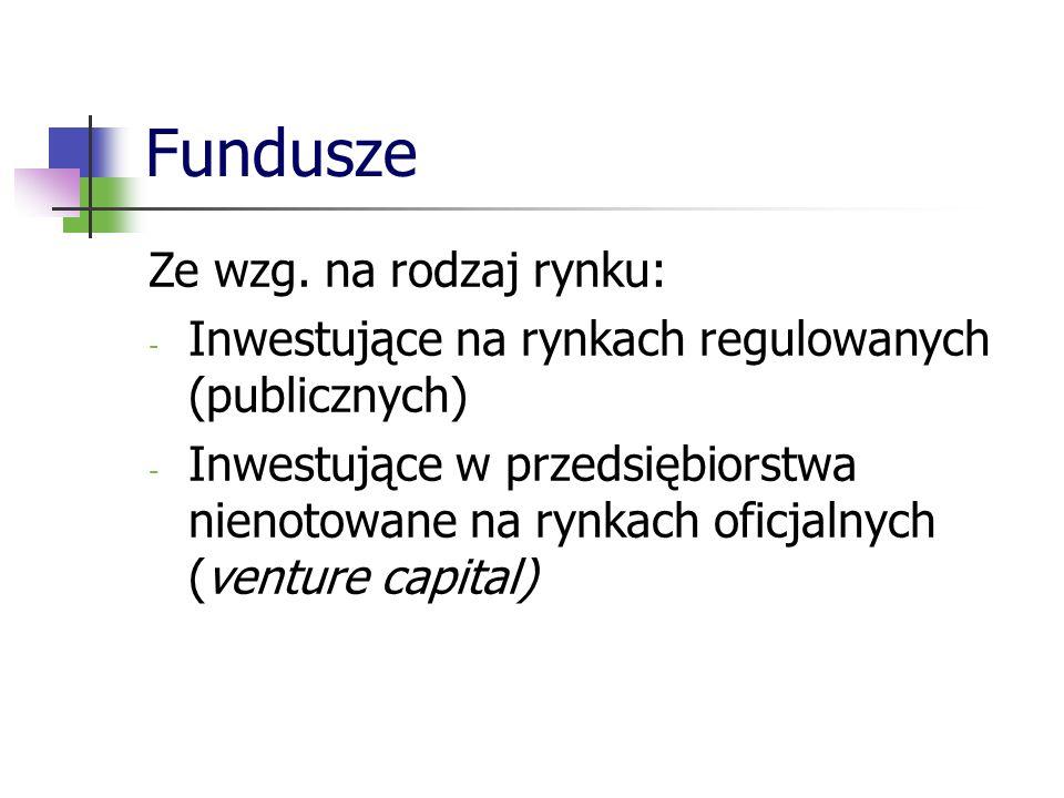 Fundusze Ze wzg. na rodzaj rynku: - Inwestujące na rynkach regulowanych (publicznych) - Inwestujące w przedsiębiorstwa nienotowane na rynkach oficjaln