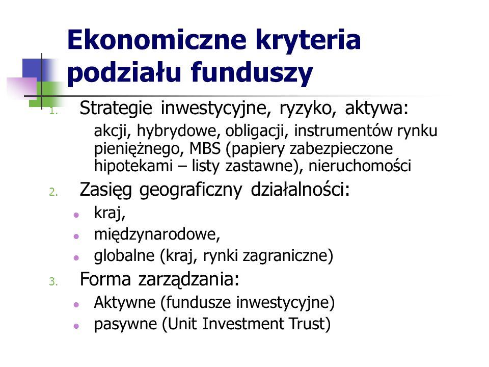 Ekonomiczne kryteria podziału funduszy 1. Strategie inwestycyjne, ryzyko, aktywa: akcji, hybrydowe, obligacji, instrumentów rynku pieniężnego, MBS (pa