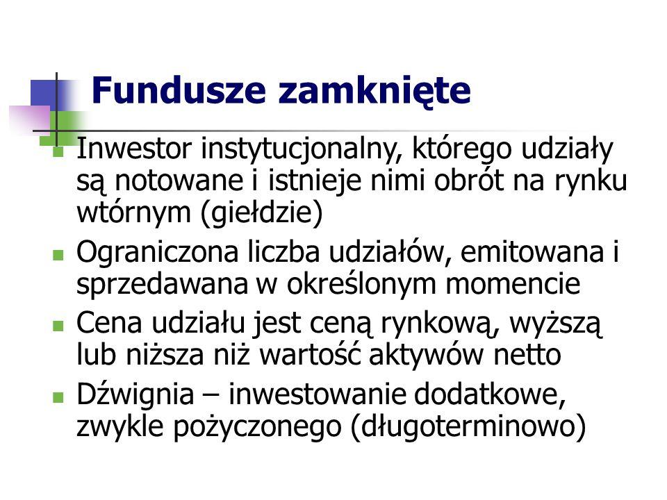 Fundusze zamknięte Inwestor instytucjonalny, którego udziały są notowane i istnieje nimi obrót na rynku wtórnym (giełdzie) Ograniczona liczba udziałów