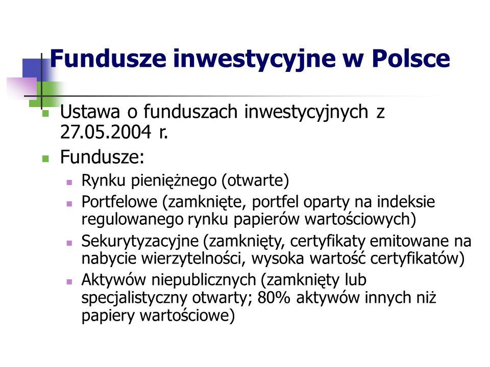 Fundusze inwestycyjne w Polsce Ustawa o funduszach inwestycyjnych z 27.05.2004 r. Fundusze: Rynku pieniężnego (otwarte) Portfelowe (zamknięte, portfel