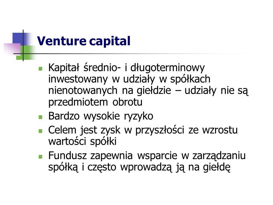 Venture capital Kapitał średnio- i długoterminowy inwestowany w udziały w spółkach nienotowanych na giełdzie – udziały nie są przedmiotem obrotu Bardzo wysokie ryzyko Celem jest zysk w przyszłości ze wzrostu wartości spółki Fundusz zapewnia wsparcie w zarządzaniu spółką i często wprowadzą ją na giełdę