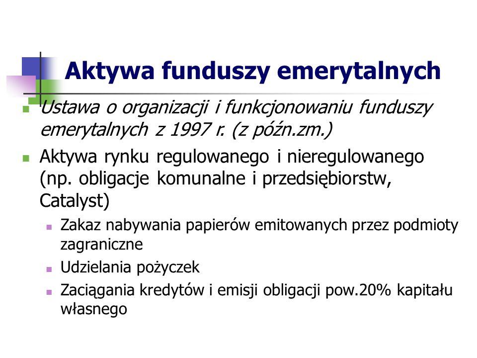 Aktywa funduszy emerytalnych Ustawa o organizacji i funkcjonowaniu funduszy emerytalnych z 1997 r. (z późn.zm.) Aktywa rynku regulowanego i nieregulow