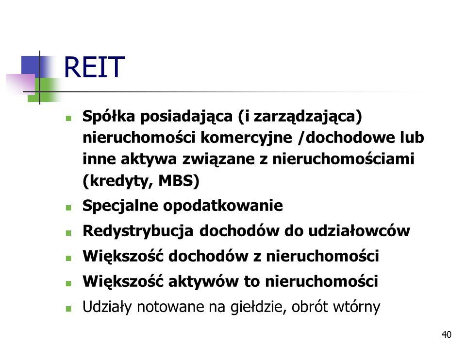 40 REIT Spółka posiadająca (i zarządzająca) nieruchomości komercyjne /dochodowe lub inne aktywa związane z nieruchomościami (kredyty, MBS) Specjalne o