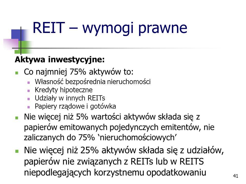 41 REIT – wymogi prawne Aktywa inwestycyjne: Co najmniej 75% aktywów to: Własność bezpośrednia nieruchomości Kredyty hipoteczne Udziały w innych REITs Papiery rządowe i gotówka Nie więcej niż 5% wartości aktywów składa się z papierów emitowanych pojedynczych emitentów, nie zaliczanych do 75% 'nieruchomościowych' Nie więcej niż 25% aktywów składa się z udziałów, papierów nie związanych z REITs lub w REITS niepodlegających korzystnemu opodatkowaniu
