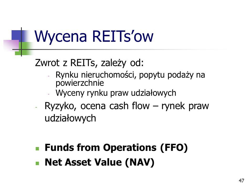 47 Wycena REITs'ow Zwrot z REITs, zależy od: - Rynku nieruchomości, popytu podaży na powierzchnie - Wyceny rynku praw udziałowych - Ryzyko, ocena cash