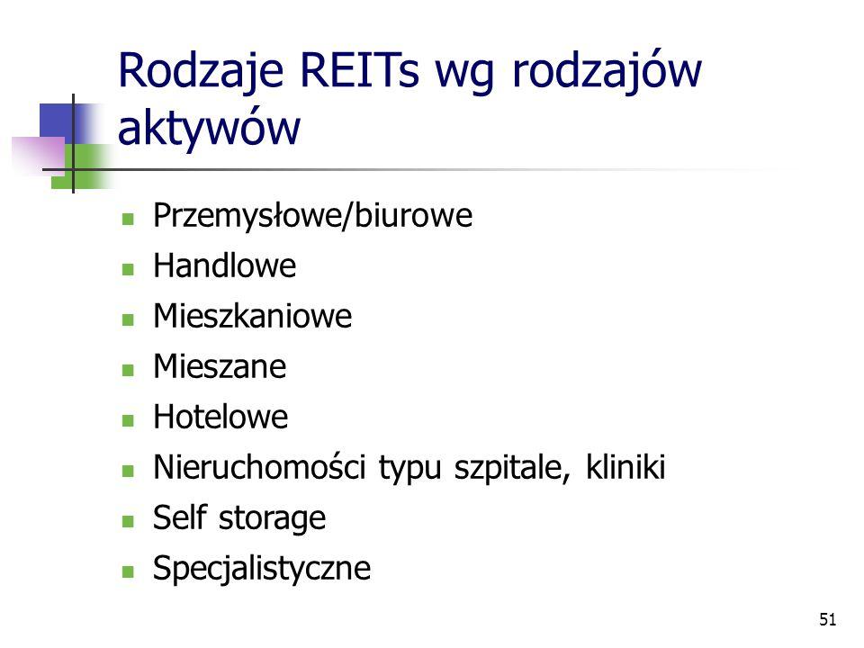 51 Rodzaje REITs wg rodzajów aktywów Przemysłowe/biurowe Handlowe Mieszkaniowe Mieszane Hotelowe Nieruchomości typu szpitale, kliniki Self storage Specjalistyczne