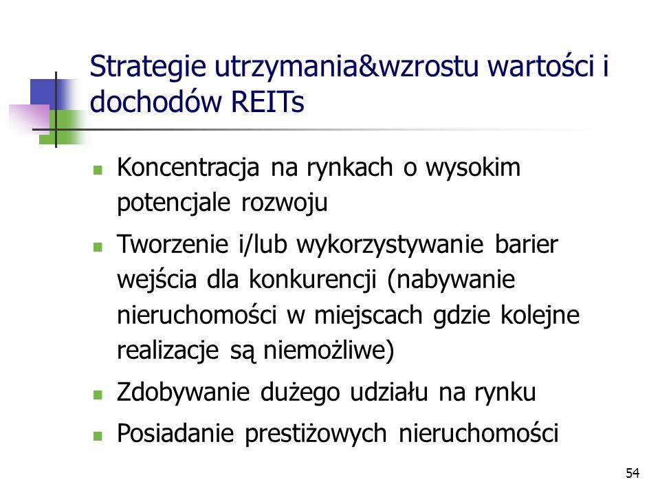 54 Strategie utrzymania&wzrostu wartości i dochodów REITs Koncentracja na rynkach o wysokim potencjale rozwoju Tworzenie i/lub wykorzystywanie barier wejścia dla konkurencji (nabywanie nieruchomości w miejscach gdzie kolejne realizacje są niemożliwe) Zdobywanie dużego udziału na rynku Posiadanie prestiżowych nieruchomości