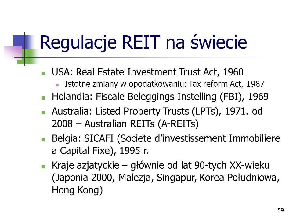 59 Regulacje REIT na świecie USA: Real Estate Investment Trust Act, 1960 Istotne zmiany w opodatkowaniu: Tax reform Act, 1987 Holandia: Fiscale Beleggings Instelling (FBI), 1969 Australia: Listed Property Trusts (LPTs), 1971.