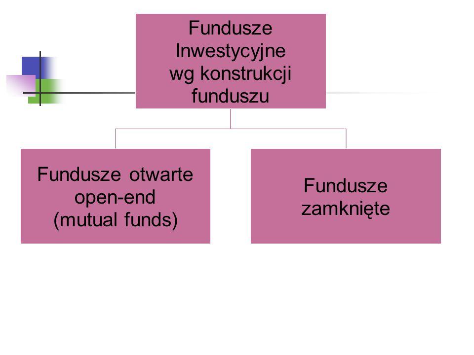 Fundusze Inwestycyjne wg konstrukcji funduszu Fundusze otwarte open-end (mutual funds) Fundusze zamknięte