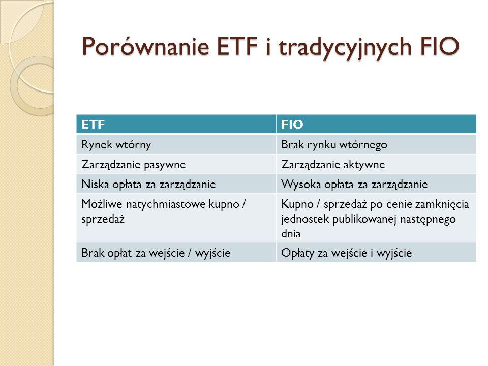 Porównanie ETF i tradycyjnych FIO ETFFIO Rynek wtórnyBrak rynku wtórnego Zarządzanie pasywneZarządzanie aktywne Niska opłata za zarządzanieWysoka opłata za zarządzanie Możliwe natychmiastowe kupno / sprzedaż Kupno / sprzedaż po cenie zamknięcia jednostek publikowanej następnego dnia Brak opłat za wejście / wyjścieOpłaty za wejście i wyjście
