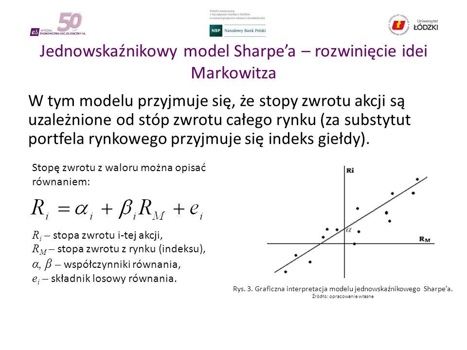Jednowskaźnikowy model Sharpe'a – rozwinięcie idei Markowitza W tym modelu przyjmuje się, że stopy zwrotu akcji są uzależnione od stóp zwrotu całego rynku (za substytut portfela rynkowego przyjmuje się indeks giełdy).