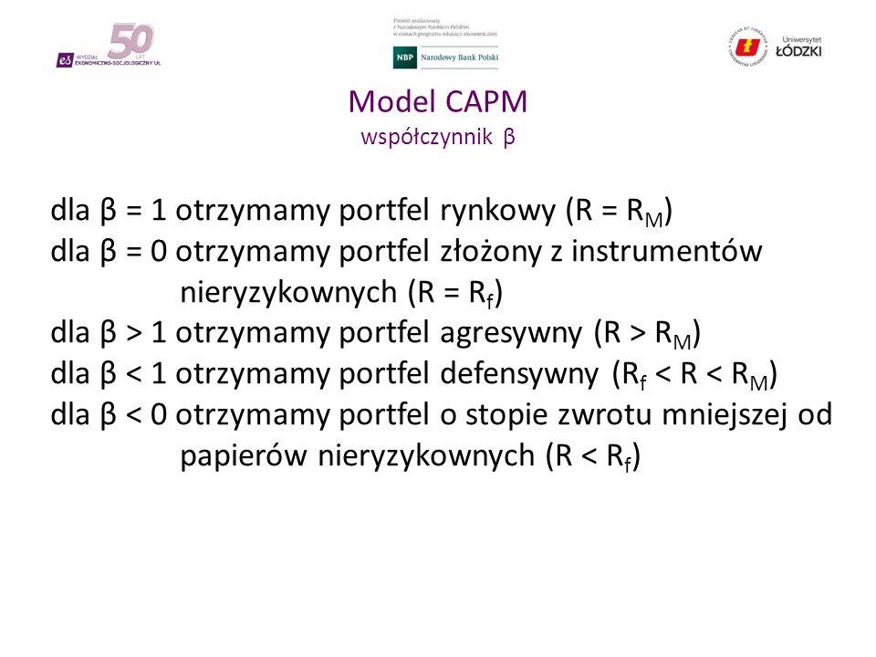 Model CAPM współczynnik β dla β = 1 otrzymamy portfel rynkowy (R = R M ) dla β = 0 otrzymamy portfel złożony z instrumentów nieryzykownych (R = R f ) dla β > 1 otrzymamy portfel agresywny (R > R M ) dla β < 1 otrzymamy portfel defensywny (R f < R < R M ) dla β < 0 otrzymamy portfel o stopie zwrotu mniejszej od papierów nieryzykownych (R < R f )