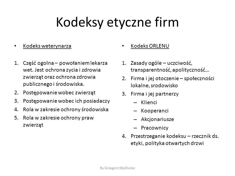 Kodeksy etyczne firm Kodeks weterynarza 1.Część ogolna – powołaniem lekarza wet.
