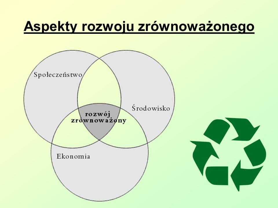 Aspekty rozwoju zrównoważonego