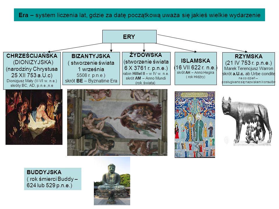 Era – system liczenia lat, gdzie za datę początkową uważa się jakieś wielkie wydarzenie ERY CHRZEŚCIJAŃSKA (DIONIZYJSKA) (narodziny Chrystusa 25 XII 753 a.U.c) Dionizjusz Mały (V-VI w.