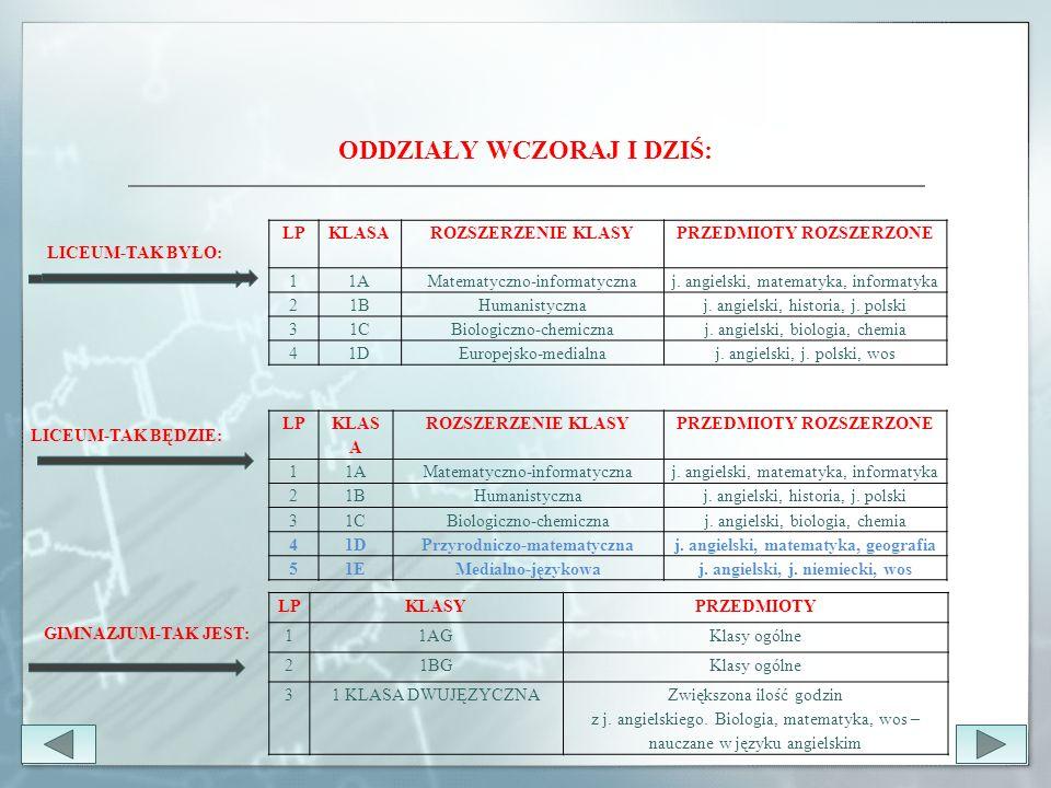 ZSO NR 2 ZATRUDNIENIE NA 14 MARCA 2011 r.